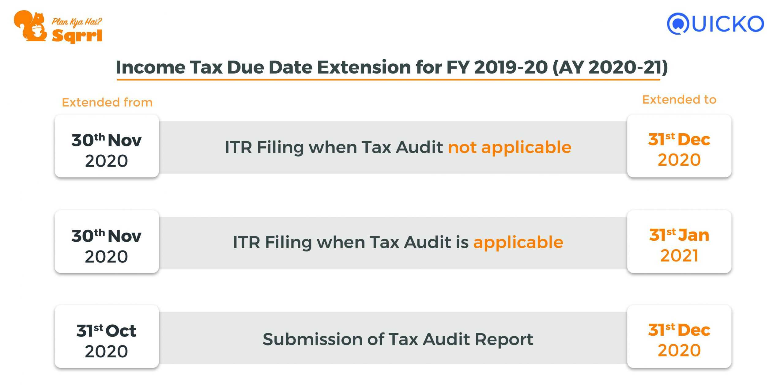 Income tax efiling date extension